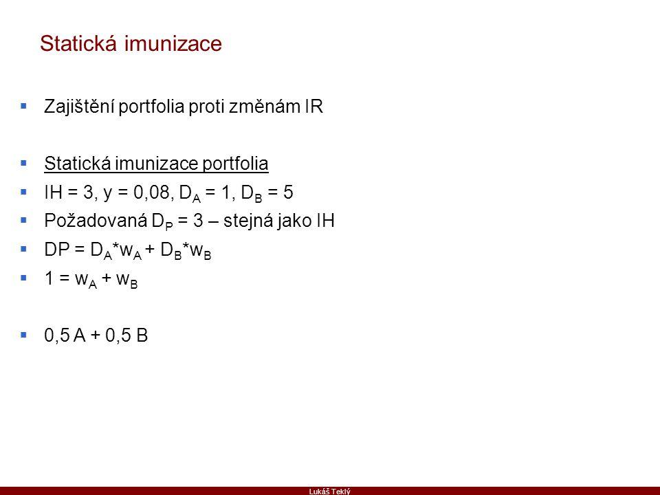 Lukáš Teklý Statická imunizace  Zajištění portfolia proti změnám IR  Statická imunizace portfolia  IH = 3, y = 0,08, D A = 1, D B = 5  Požadovaná