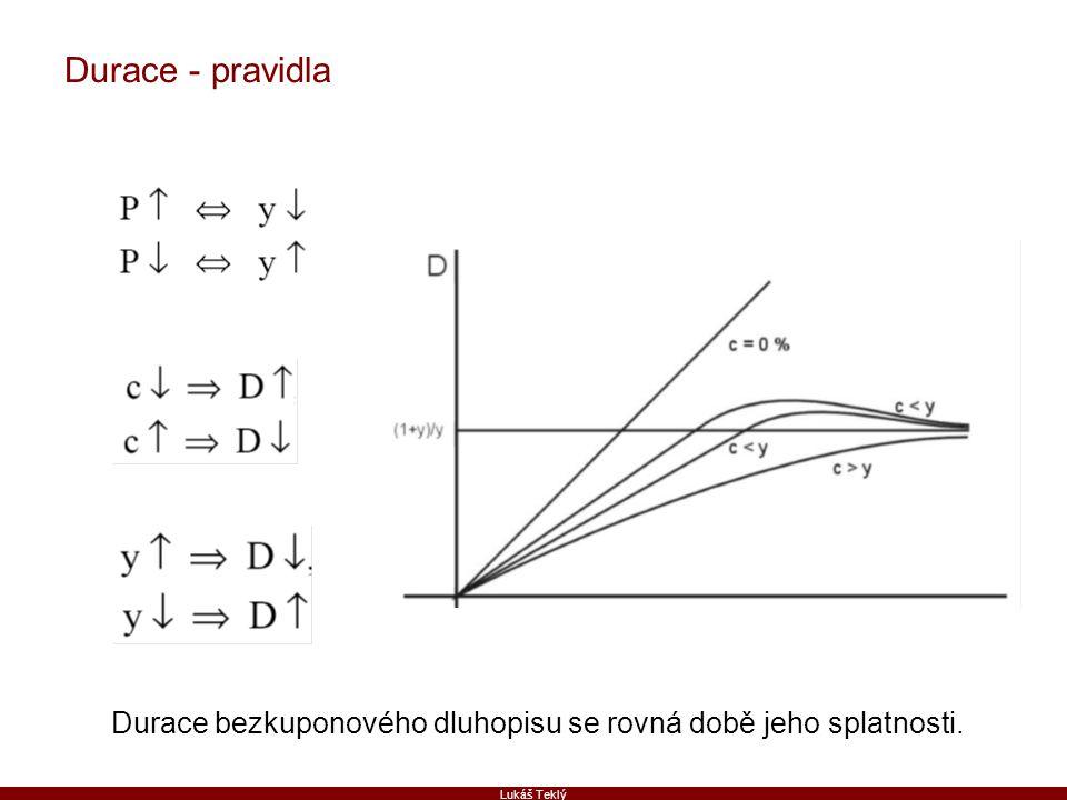 Lukáš Teklý Vliv změny úrokové míry na cenu dluhopisu Investiční horizont Úrokové sazby = cena = kupony jsou reinvestovány při nižší sazbě RIZIKO KAPITÁLOVÉ ZTRÁTY RIZIKO ZTRÁTY Z REINVESTIC Příklad 1:  FV = 1.000 Kč  n = 5 let  c = 0 %  y = 4 %  Δy = + 1%  Investujeme na 3 roky.