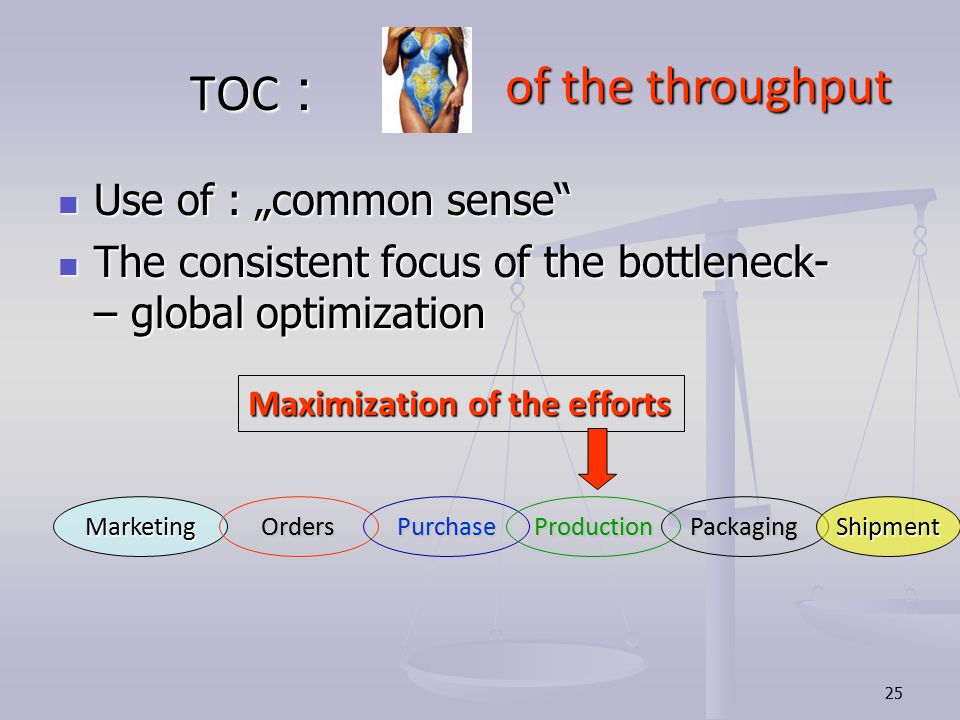 "25 TOC : TOC : Use of : ""common sense Use of : ""common sense The consistent focus of the bottleneck- – global optimization The consistent focus of the bottleneck- – global optimization of the throughput Maximization of the efforts MarketingOrdersPurchaseProductionPackagingShipment"
