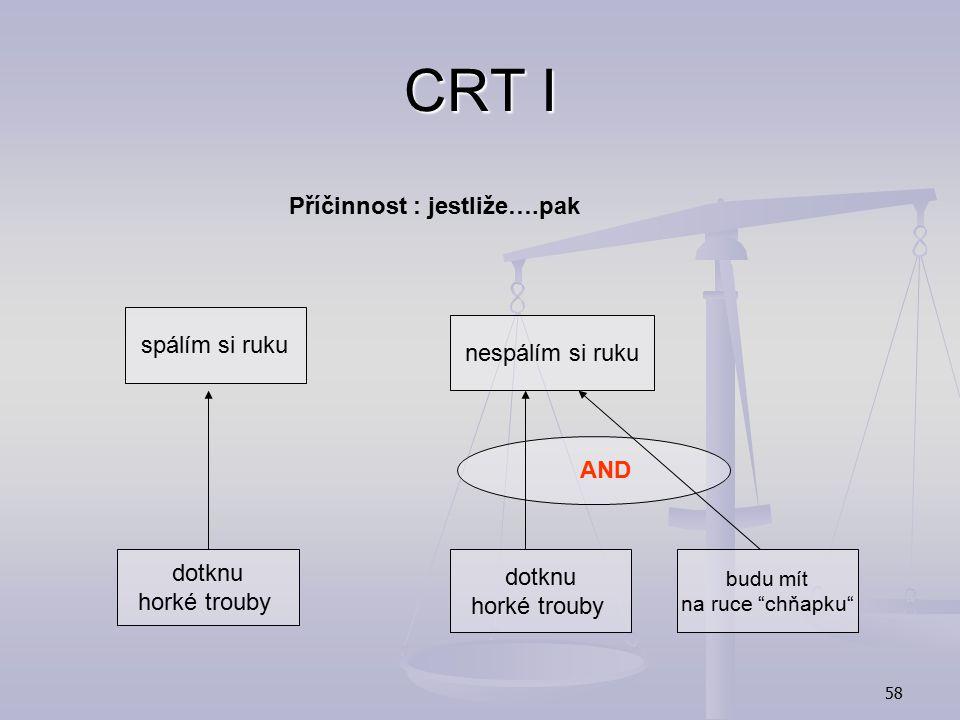 57 Nástroje Current reality tree – strom současné reality Current reality tree – strom současné reality proč něco měnit a co měnit- je nutno identifik