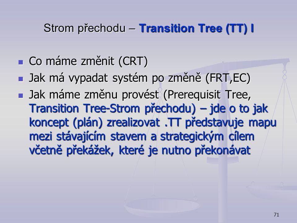 70 Strom budoucí reality (FRT) Strom budoucí reality (FRT) Implementace nového ERP Spolehlivý systém Data OK ATP,CTP Konečné plánování Lepší logistika
