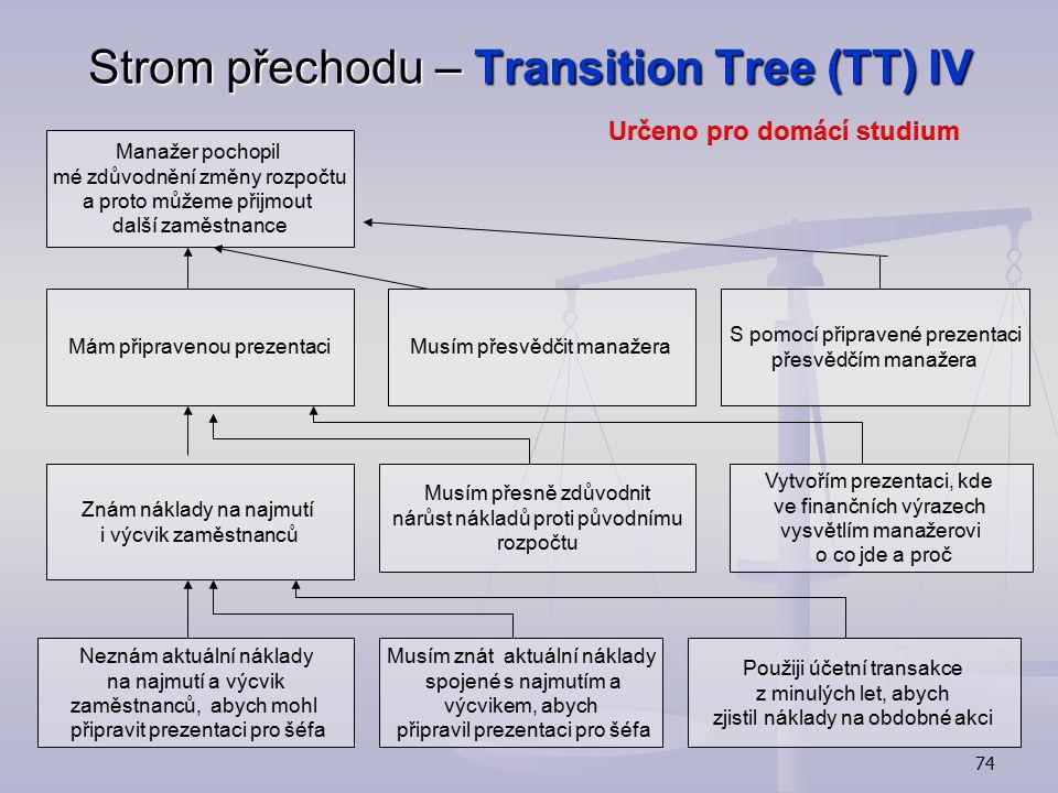 73 Strom přechodu – Transition Tree (TT) III SPA EPA Konečný cíl