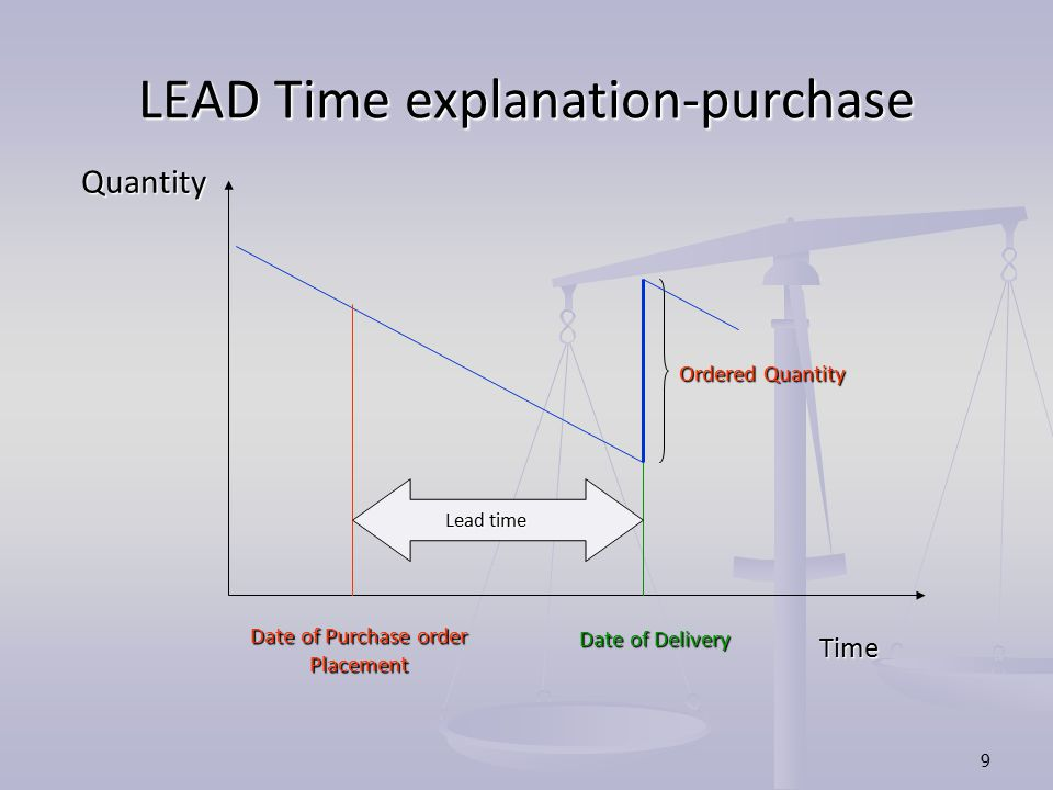 9 LEAD Time explanation-purchase Quantity Time Date of Purchase order Placement Date of Delivery Lead time Ordered Quantity