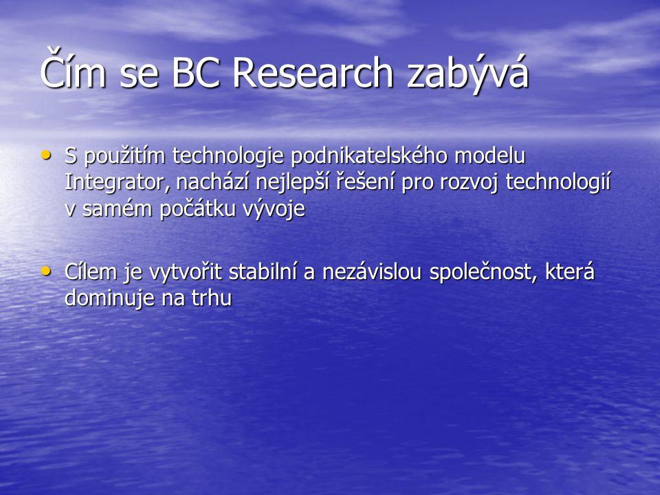 Čím se BC Research zabývá S použitím technologie podnikatelského modelu Integrator, nachází nejlepší řešení pro rozvoj technologií v samém počátku vývoje S použitím technologie podnikatelského modelu Integrator, nachází nejlepší řešení pro rozvoj technologií v samém počátku vývoje Cílem je vytvořit stabilní a nezávislou společnost, která dominuje na trhu Cílem je vytvořit stabilní a nezávislou společnost, která dominuje na trhu