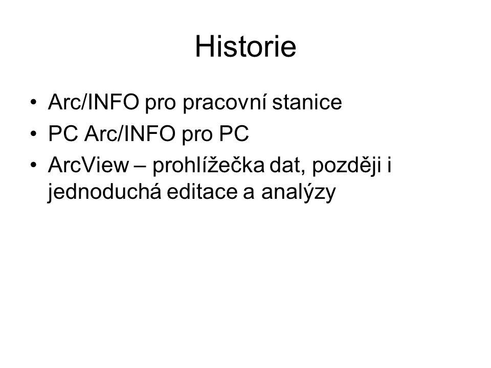 Historie Arc/INFO pro pracovní stanice PC Arc/INFO pro PC ArcView – prohlížečka dat, později i jednoduchá editace a analýzy