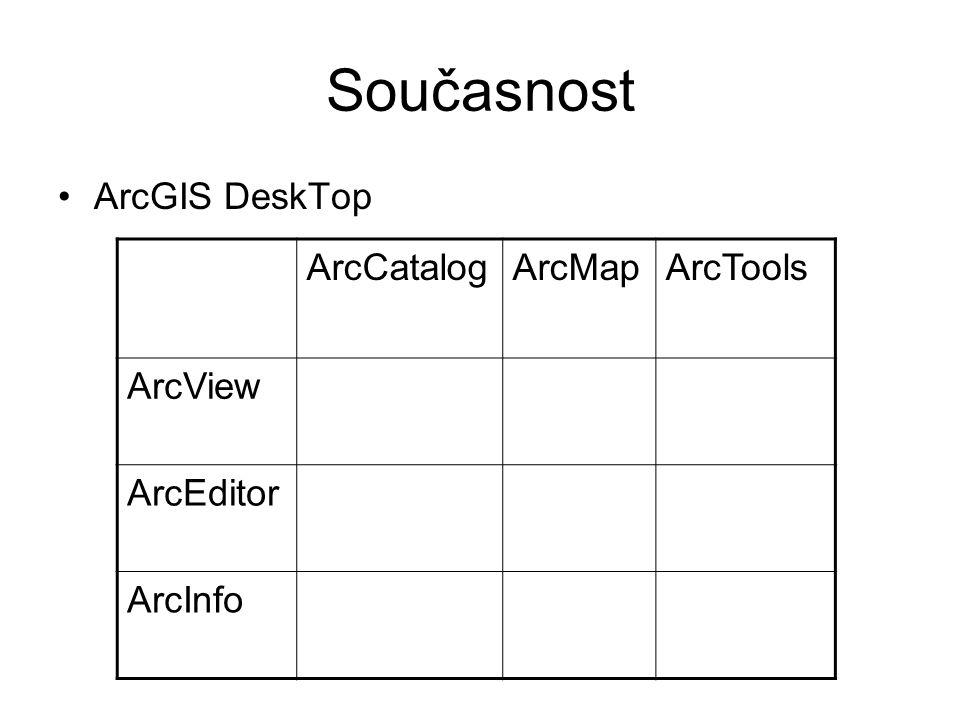 Současnost ArcGIS DeskTop ArcCatalogArcMapArcTools ArcView ArcEditor ArcInfo