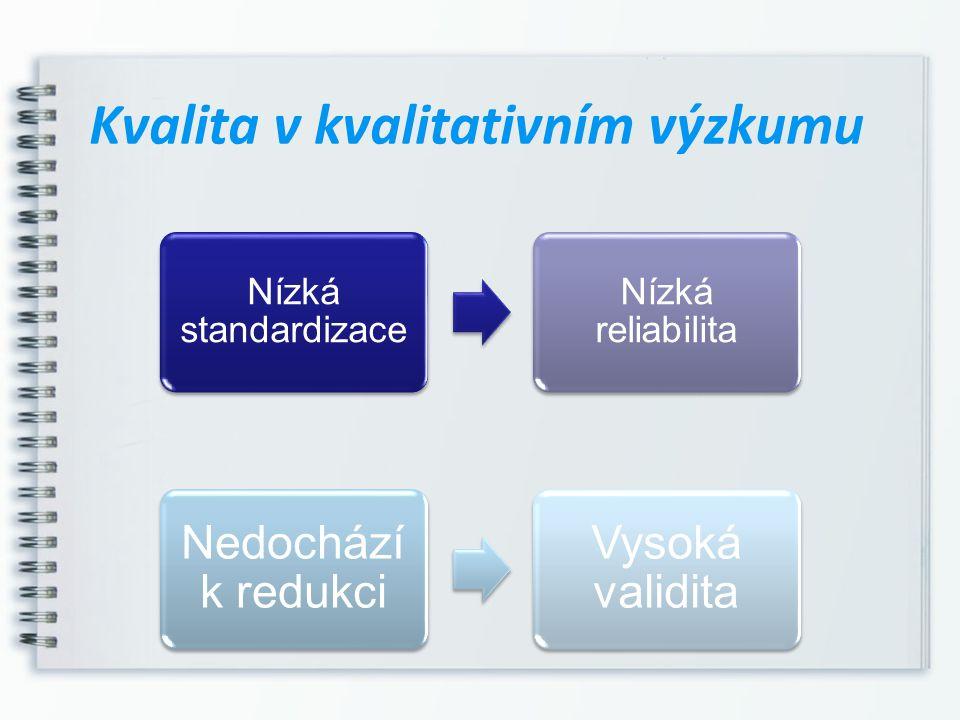 Kvalita v kvalitativním výzkumu Nízká standardizace Nízká reliabilita Nedochází k redukci Vysoká validita