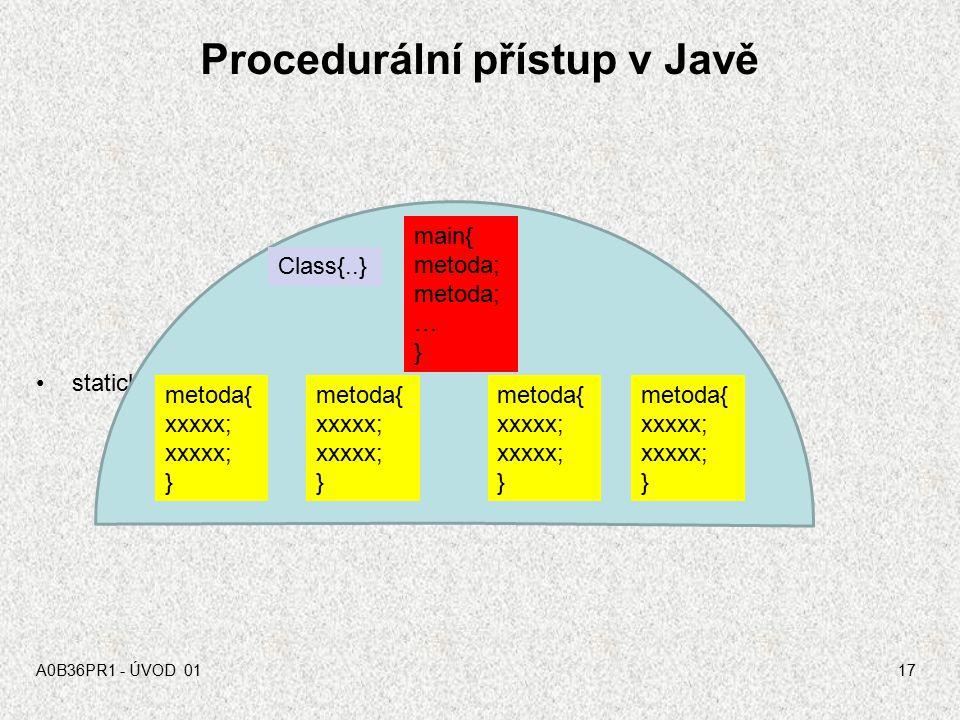 Naivní přístup v Javě A0B36PR1 - ÚVOD 0116 main{ xxxxx; } Class{..}