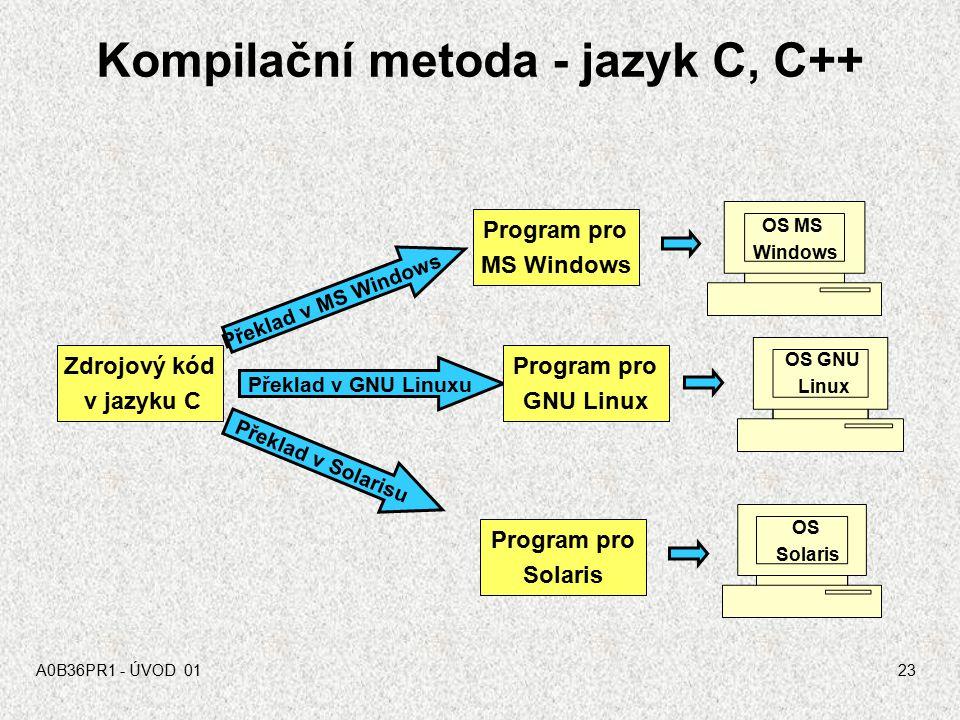 A0B36PR1 - ÚVOD 0122 Implementace programovacích jazyků Kompilační metoda: Cílový kód překlad spuštění Zjednoušeně!
