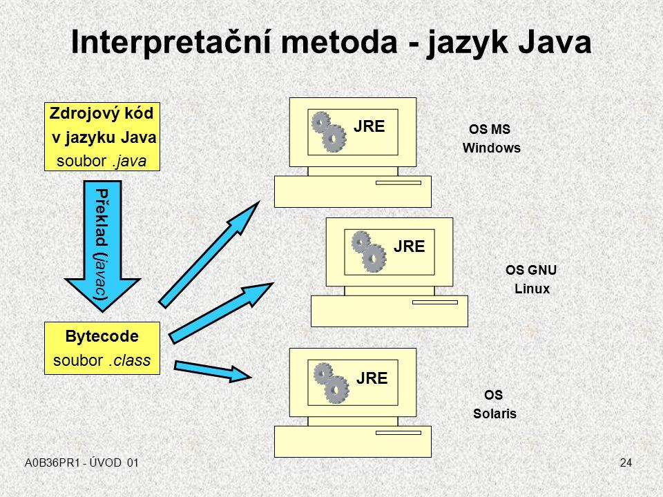 A0B36PR1 - ÚVOD 0123 Kompilační metoda - jazyk C, C++ Zdrojový kód v jazyku C Překlad v GNU Linuxu Překlad v Solarisu Překlad v MS Windows Program pro