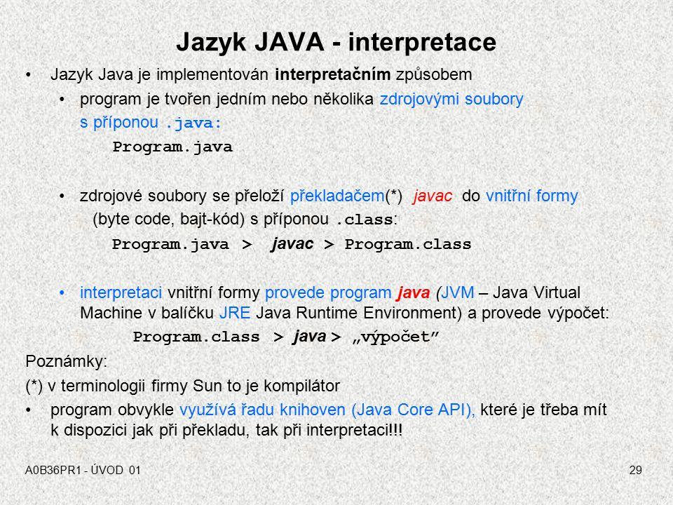 A0B36PR1 - 02 28 Vývoj programů v Javě JRE - běhové prostředí, JRE = JVM +API pro běh programů –JVM – Java Virtual Machine – virtuální stroj –API – Ap