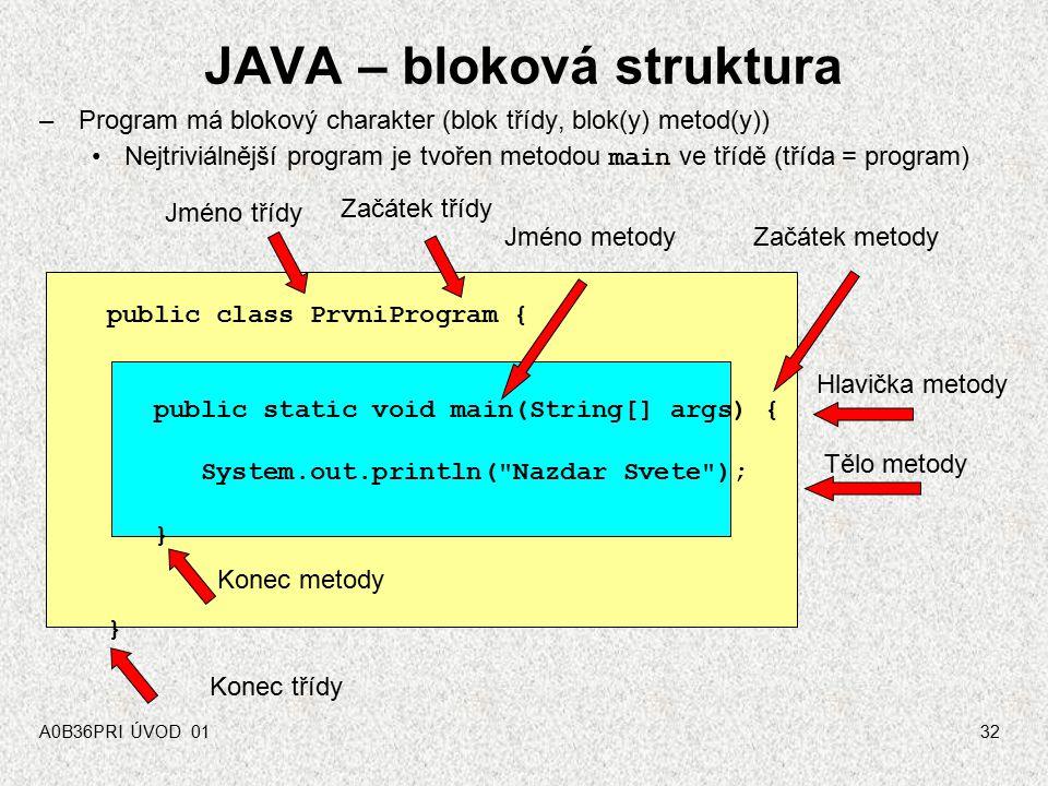 A0B36PRI ÚVOD 0131 JAVA – první program Příklad: program vypíše daný text na obrazovku: public class PrvniProgram { public static void main(String[] a