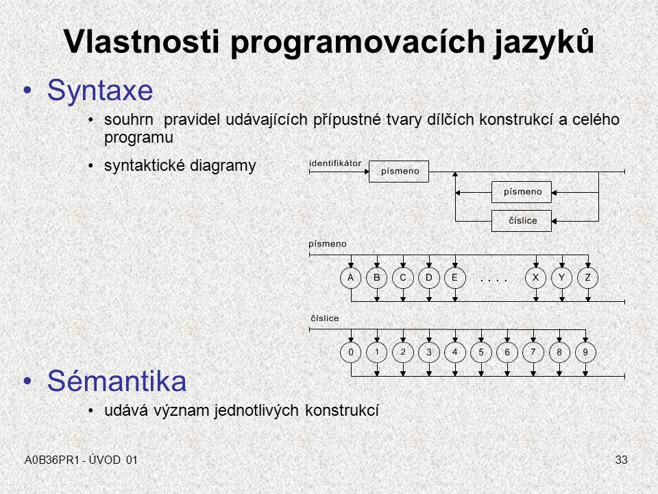 A0B36PRI ÚVOD 0132 JAVA – bloková struktura –Program má blokový charakter (blok třídy, blok(y) metod(y)) Nejtriviálnější program je tvořen metodou mai