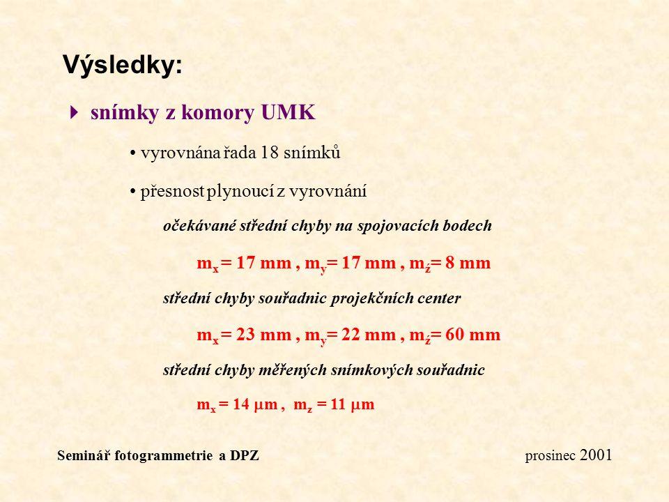 Seminář fotogrammetrie a DPZ prosinec 2001 Výsledky:  snímky z komory UMK vyrovnána řada 18 snímků přesnost plynoucí z vyrovnání očekávané střední ch
