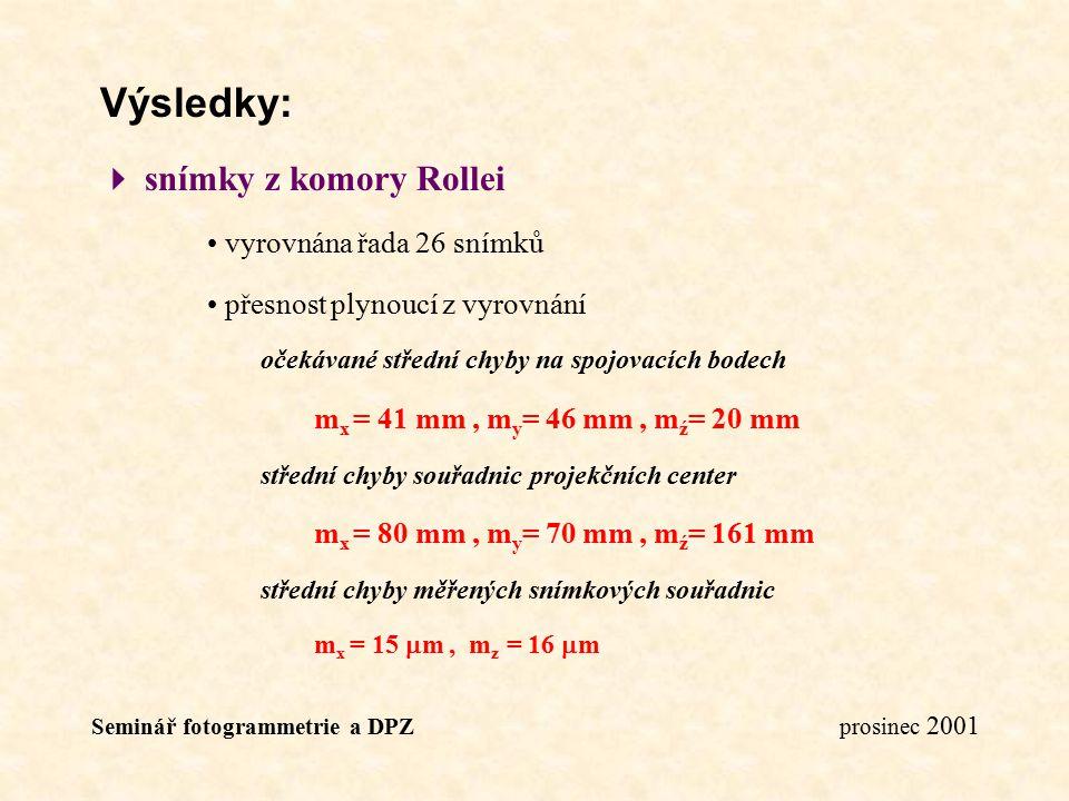 Seminář fotogrammetrie a DPZ prosinec 2001 Výsledky:  snímky z komory Rollei vyrovnána řada 26 snímků přesnost plynoucí z vyrovnání očekávané střední