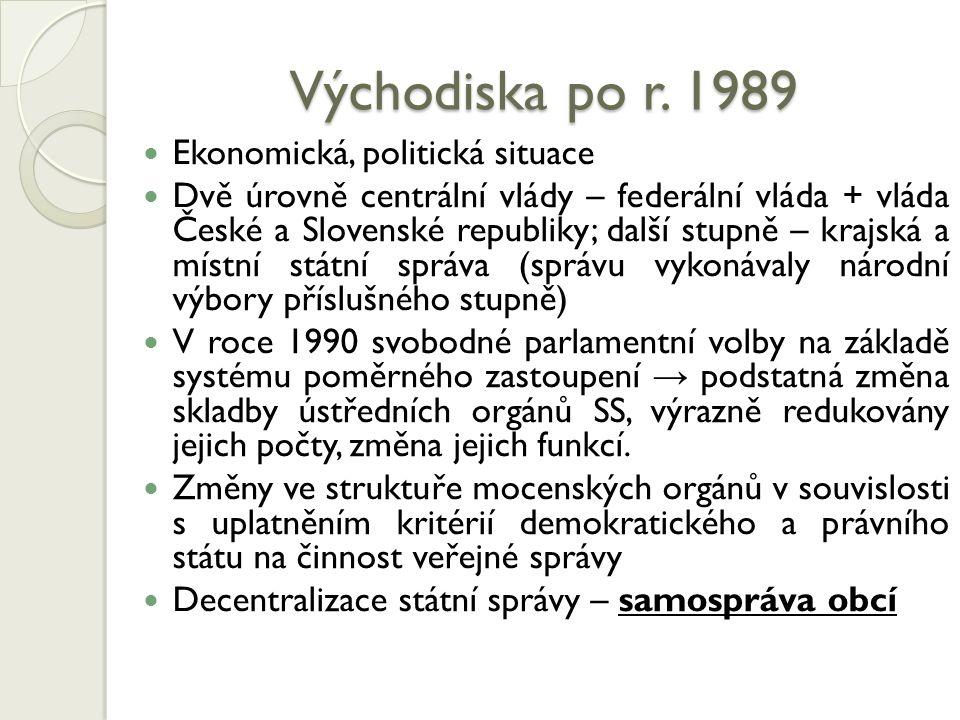 Východiska po r. 1989 Ekonomická, politická situace Dvě úrovně centrální vlády – federální vláda + vláda České a Slovenské republiky; další stupně – k