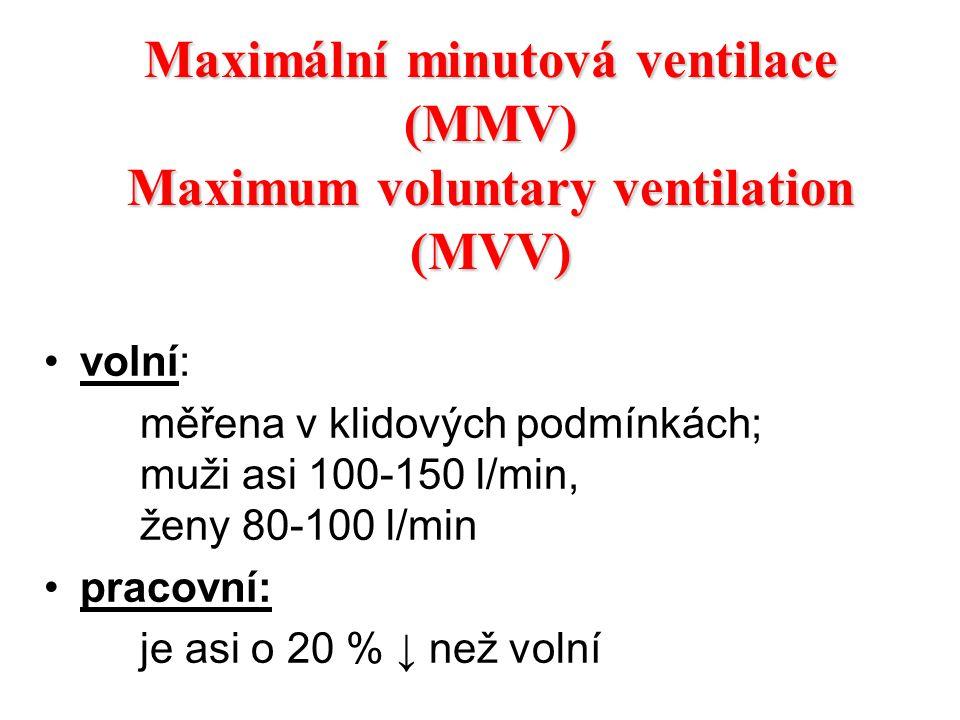 Maximální minutová ventilace (MMV) Maximum voluntary ventilation (MVV) volní: měřena v klidových podmínkách; muži asi 100-150 l/min, ženy 80-100 l/min