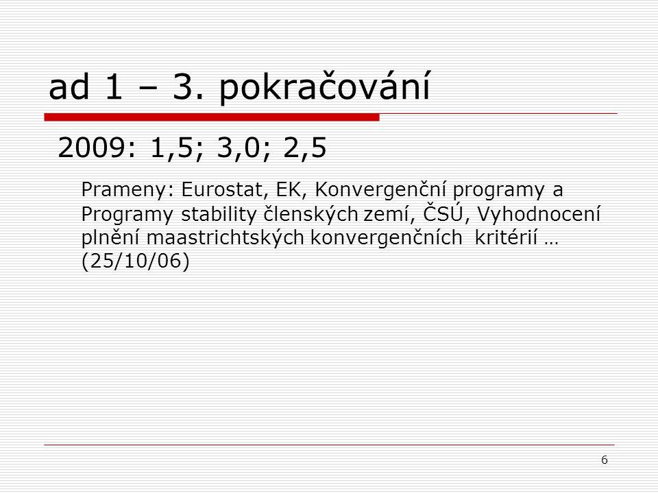 17 ad 2 – 2.pokračování I. etapa Kodaň 12/2002 – přijetí 10 KZ k 1.