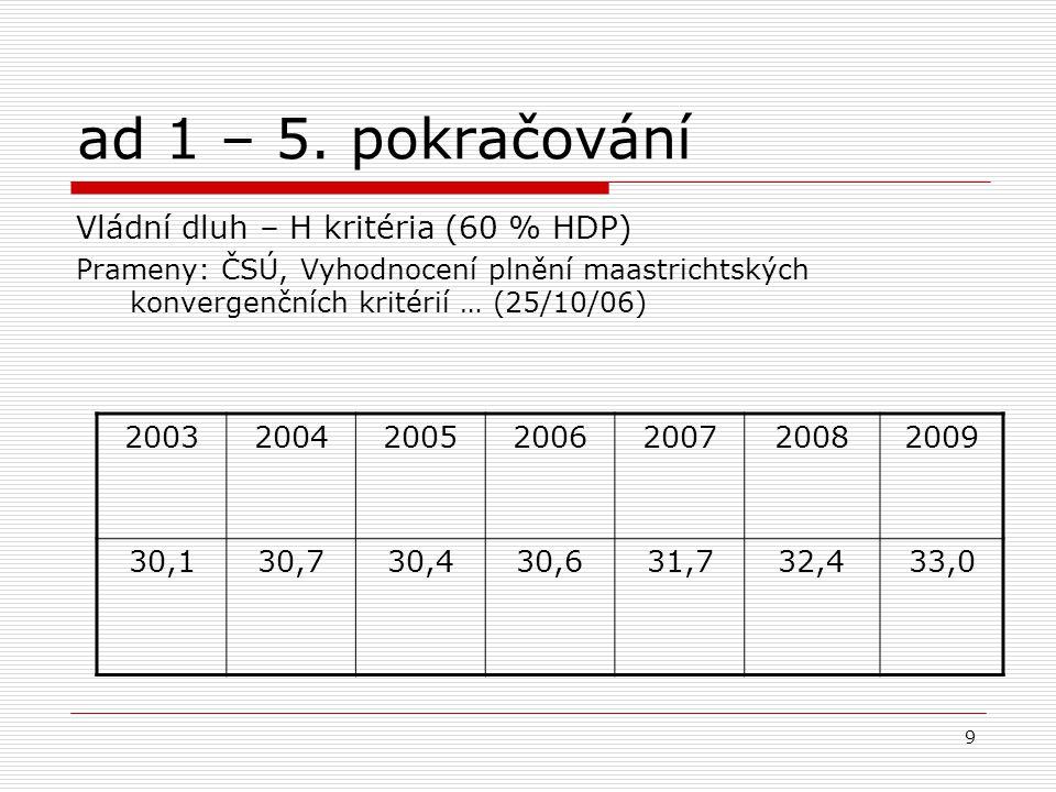 10 ad 1 – 6.pokračování Kritérium stability měnového kursu (založení ERM II 1.