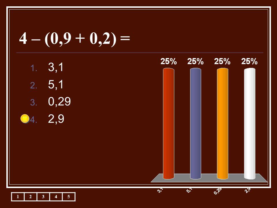 4 – (0,9 + 0,2) = 1. 3,1 2. 5,1 3. 0,29 4. 2,9 12345