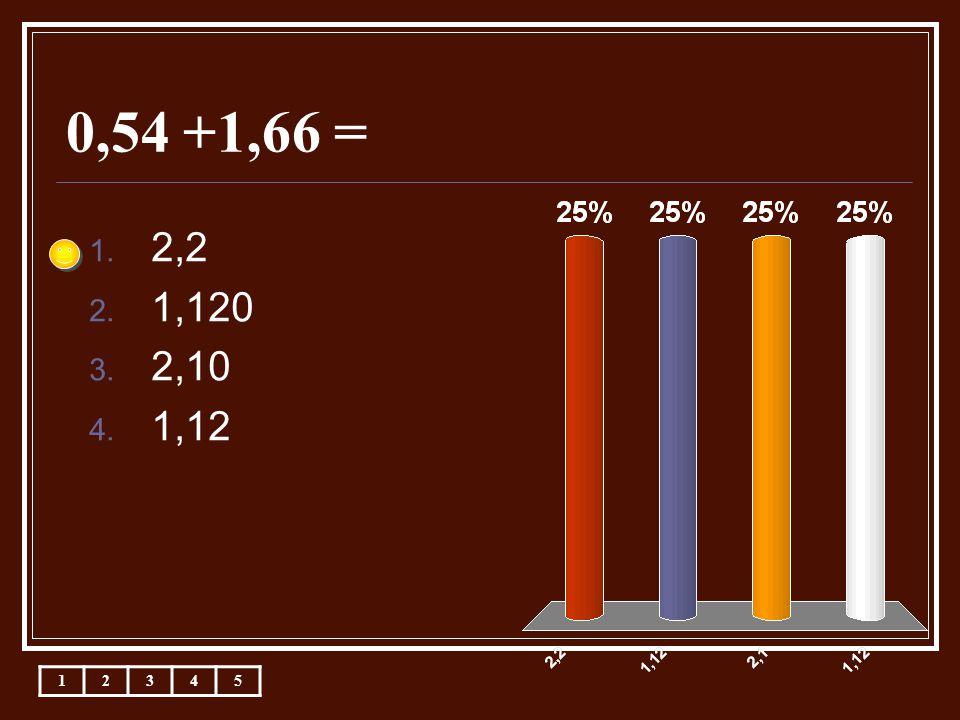 0,54 +1,66 = 12345 1. 2,2 2. 1,120 3. 2,10 4. 1,12