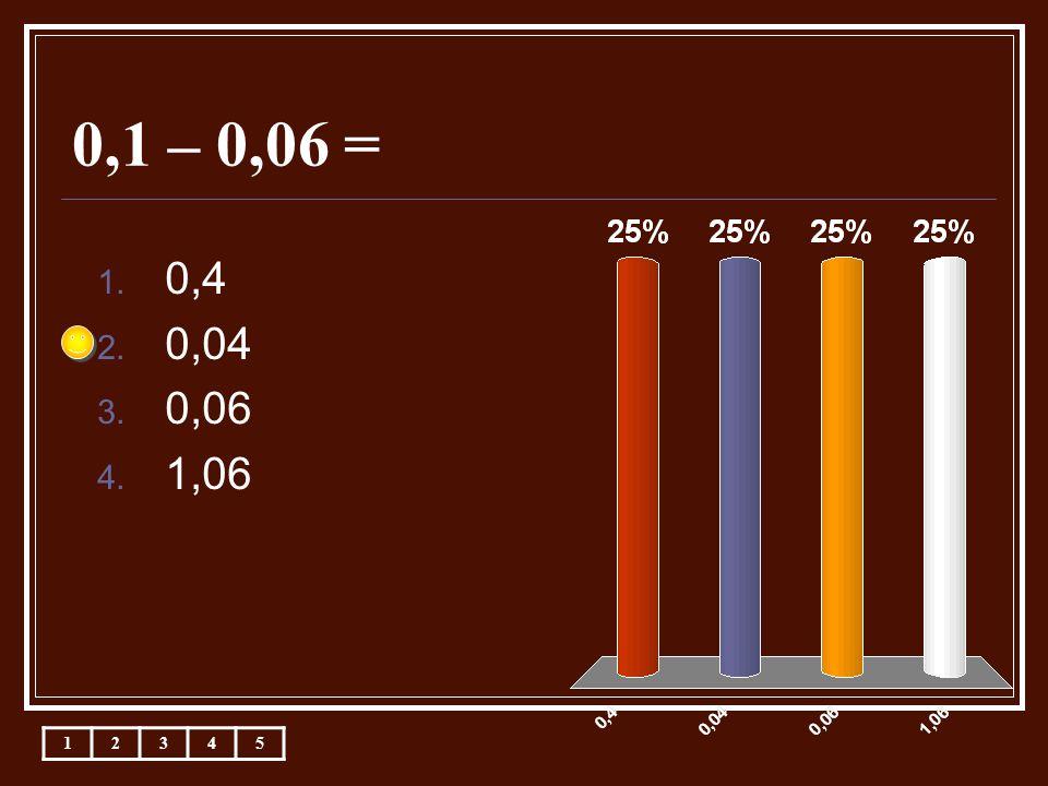 0,1 – 0,06 = 1. 0,4 2. 0,04 3. 0,06 4. 1,06 12345