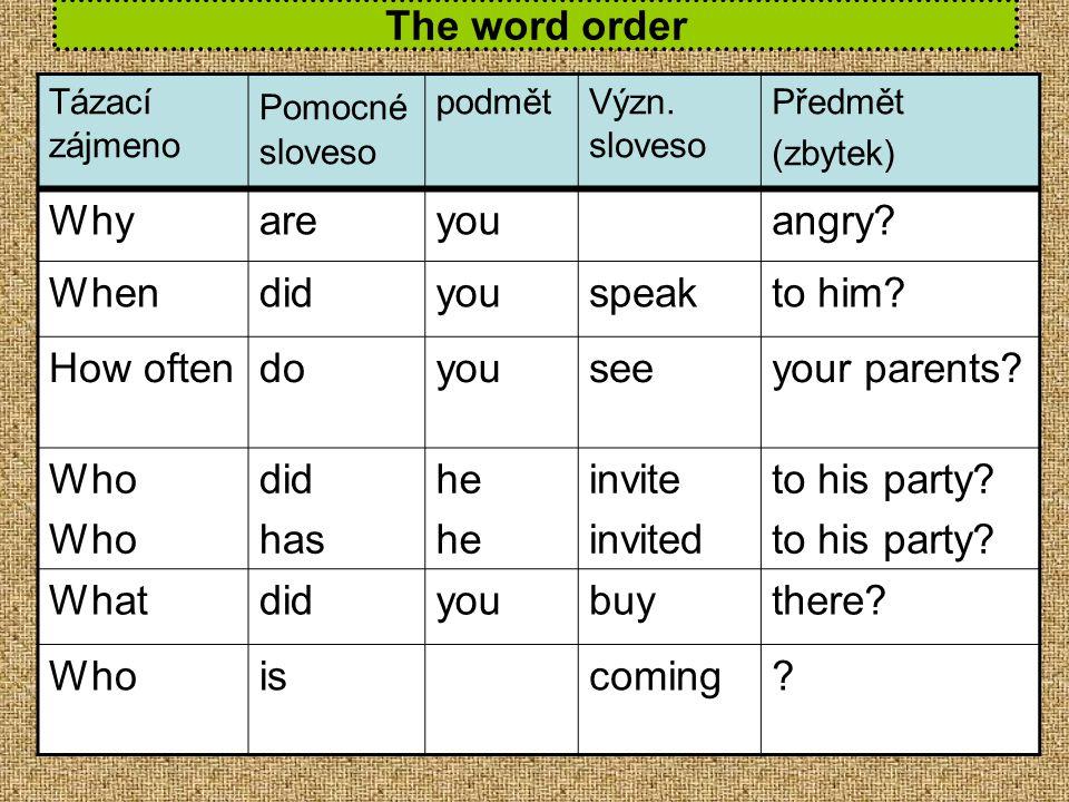 The word order Tázací zájmeno Pomocné sloveso podmětVýzn. sloveso Předmět (zbytek) Whyareyouangry? Whendidyouspeakto him? How oftendoyouseeyour parent