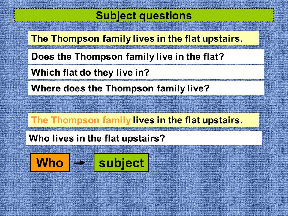 Subject questions The Thompson family lives in the flat upstairs.