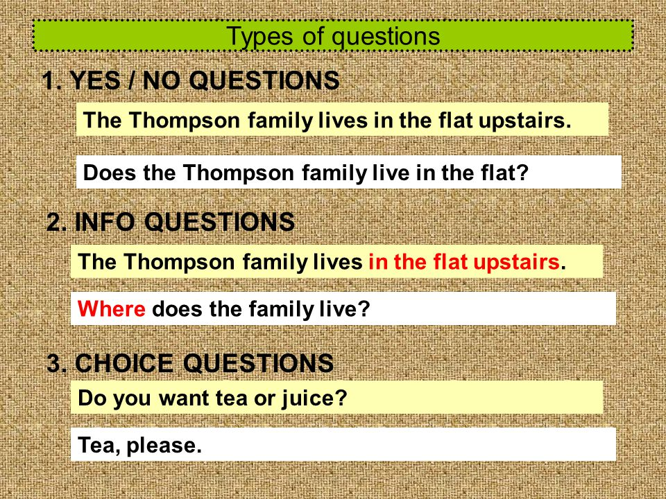 Types of questions The Thompson family lives in the flat upstairs. Do you want tea or juice? The Thompson family lives in the flat upstairs. 1. YES /