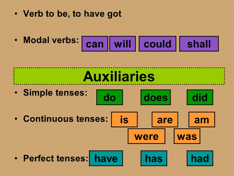 Auxiliaries Verb to be, to have got Modal verbs: Simple tenses: Continuous tenses: Perfect tenses: canwillshall dodoes havehas did had could isaream waswere