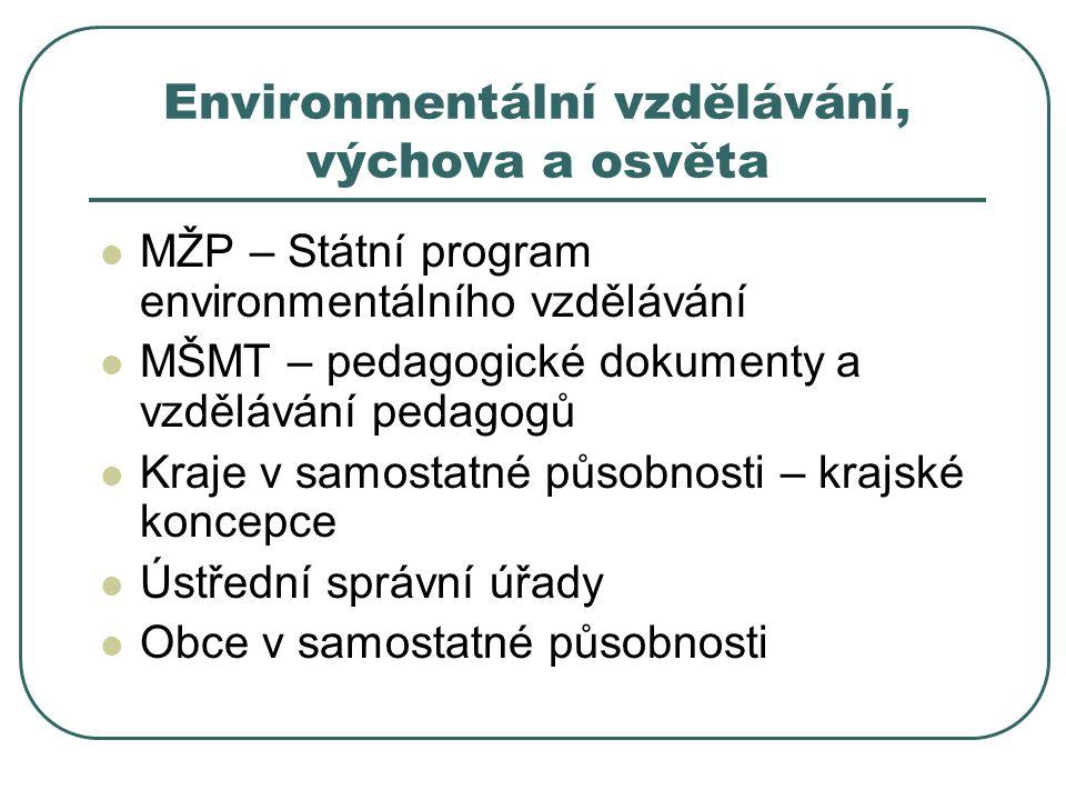 Environmentální vzdělávání, výchova a osvěta MŽP – Státní program environmentálního vzdělávání MŠMT – pedagogické dokumenty a vzdělávání pedagogů Kraje v samostatné působnosti – krajské koncepce Ústřední správní úřady Obce v samostatné působnosti