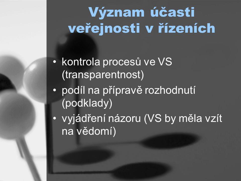 Význam účasti veřejnosti v řízeních kontrola procesů ve VS (transparentnost) podíl na přípravě rozhodnutí (podklady) vyjádření názoru (VS by měla vzít na vědomí)