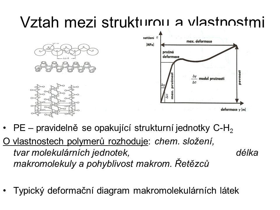 Vztah mezi strukturou a vlastnostmi PE – pravidelně se opakující strukturní jednotky C-H 2 O vlastnostech polymerů rozhoduje: chem. složení, tvar mole