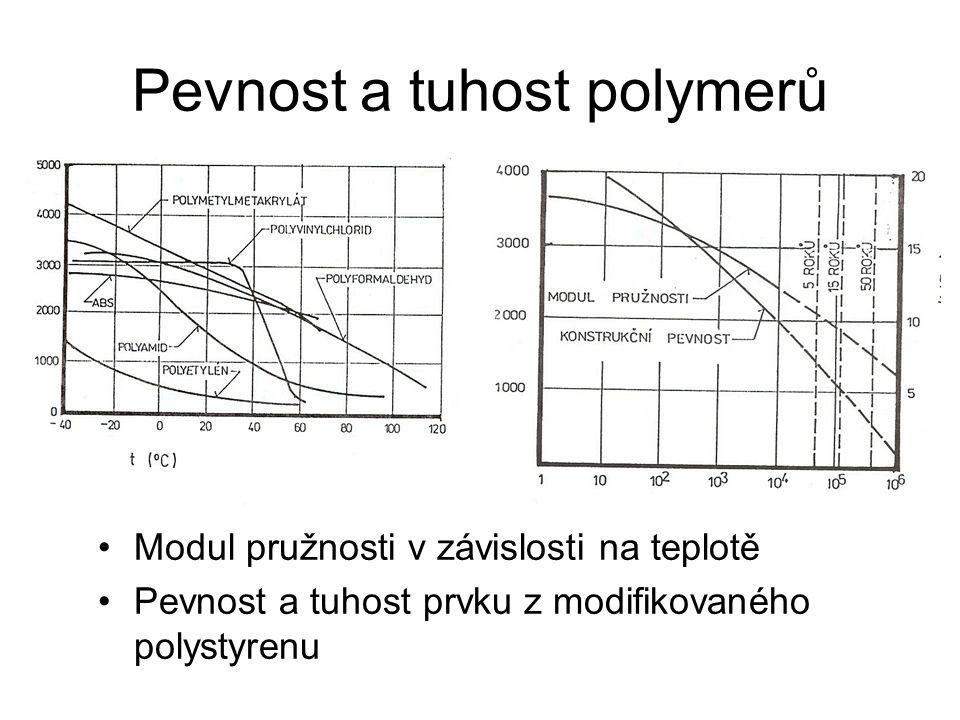 Pevnost a tuhost polymerů Modul pružnosti v závislosti na teplotě Pevnost a tuhost prvku z modifikovaného polystyrenu