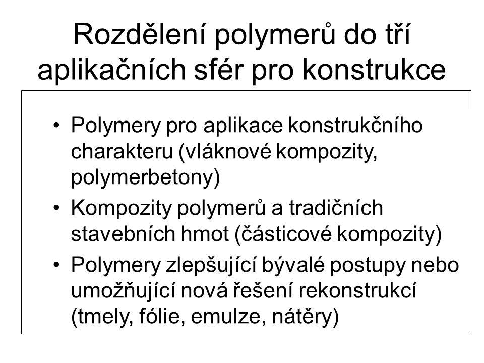 Rozdělení polymerů do tří aplikačních sfér pro konstrukce Polymery pro aplikace konstrukčního charakteru (vláknové kompozity, polymerbetony) Kompozity