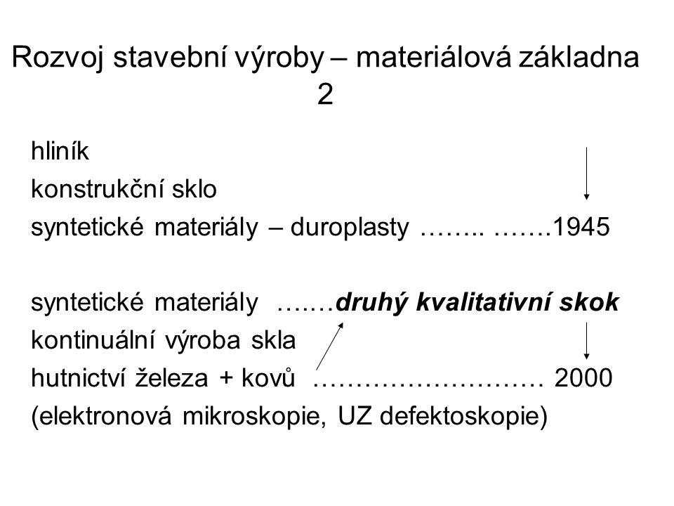 hliník konstrukční sklo syntetické materiály – duroplasty …….. …….1945 syntetické materiály ….…druhý kvalitativní skok kontinuální výroba skla hutnict