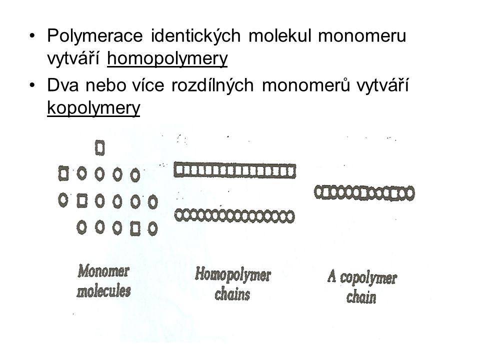 Polymerace identických molekul monomeru vytváří homopolymery Dva nebo více rozdílných monomerů vytváří kopolymery