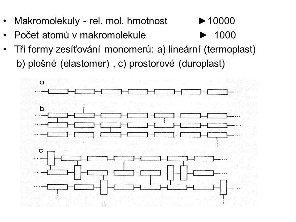 Makromolekuly - rel. mol. hmotnost ►10000 Počet atomů v makromolekule ► 1000 Tři formy zesíťování monomerů: a) lineární (termoplast) b) plošné (elasto
