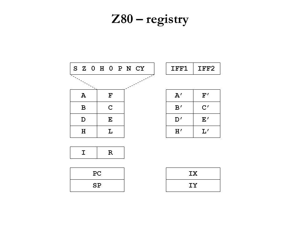 Z80 – registry AF BC DE HL S Z 0 H 0 P N CYIFF1IFF2 A'F' B'C' D'E' H'L' IR IX IY PC SP