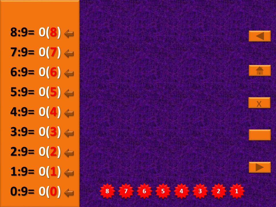 9 9 10 11 12 13 14 15 16 17 1(5) 9:9= 9:9= 1(0) 10:9= 1(1) 11:9= 1(2) 12:9= 1(3) 13:9= 1(4) 14:9= x x 1(6) 15:9= 1(7) 16:9= 1(8) 17:9=