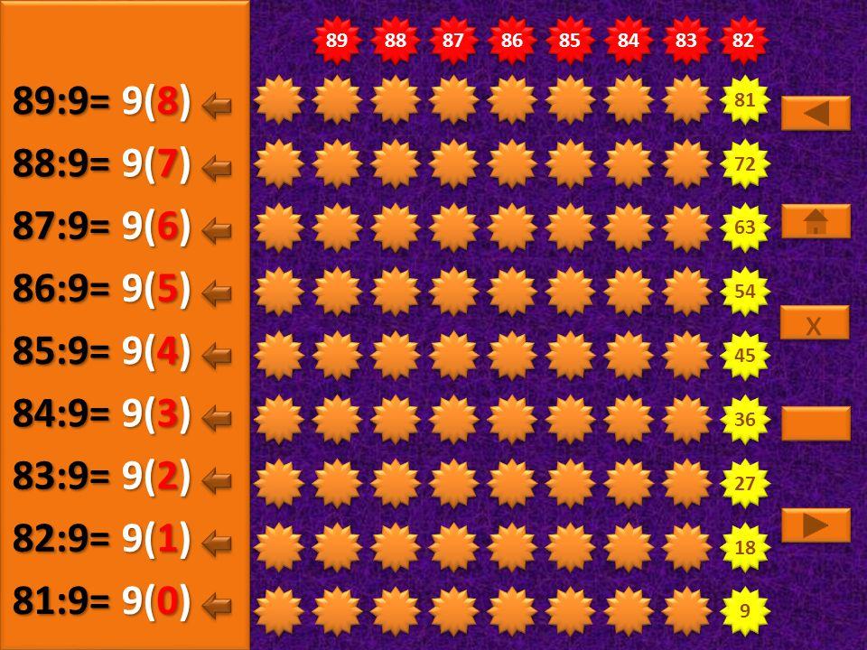 9 9 18 27 36 45 54 63 72 81 82 83 84 85 86 87 88 89 9(5) 81:9= 9(0) 82:9= 9(1) 83:9= 9(2) 84:9= 9(3) 85:9= 9(4) 86:9= x x 9(6) 87:9= 9(7) 88:9= 9(8) 89:9=