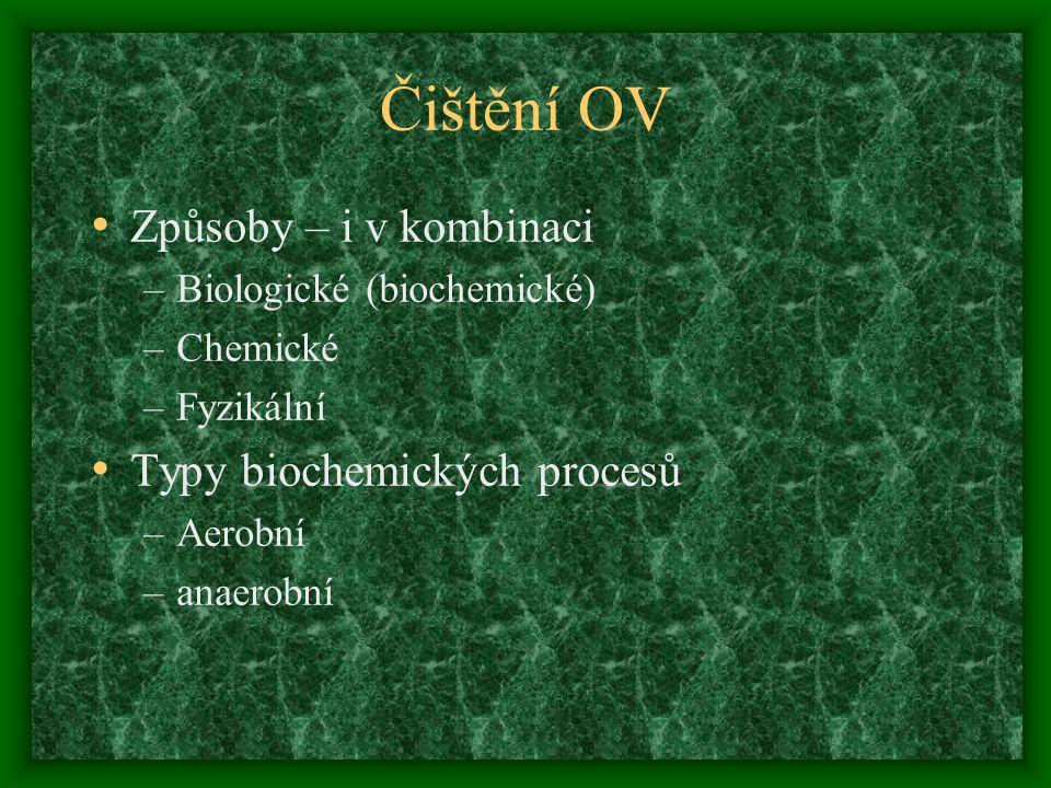 Čištění OV Způsoby – i v kombinaci –Biologické (biochemické) –Chemické –Fyzikální Typy biochemických procesů –Aerobní –anaerobní