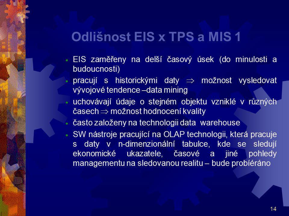 14 Odlišnost EIS x TPS a MIS 1  EIS zaměřeny na delší časový úsek (do minulosti a budoucnosti)  pracují s historickými daty  možnost vysledovat výv