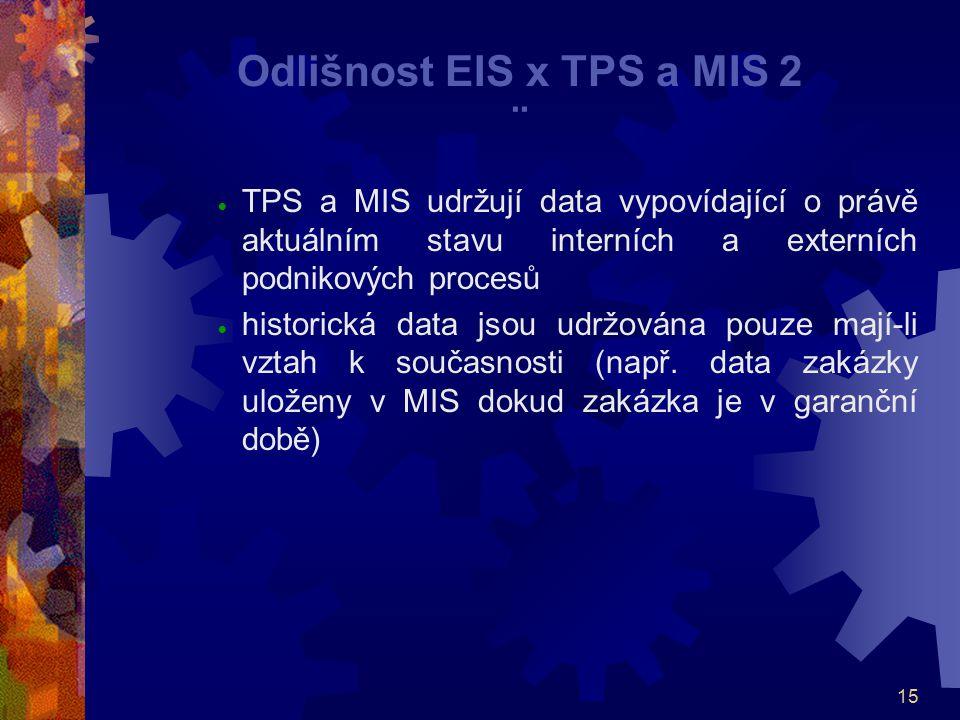 15 Odlišnost EIS x TPS a MIS 2 ¨  TPS a MIS udržují data vypovídající o právě aktuálním stavu interních a externích podnikových procesů  historická
