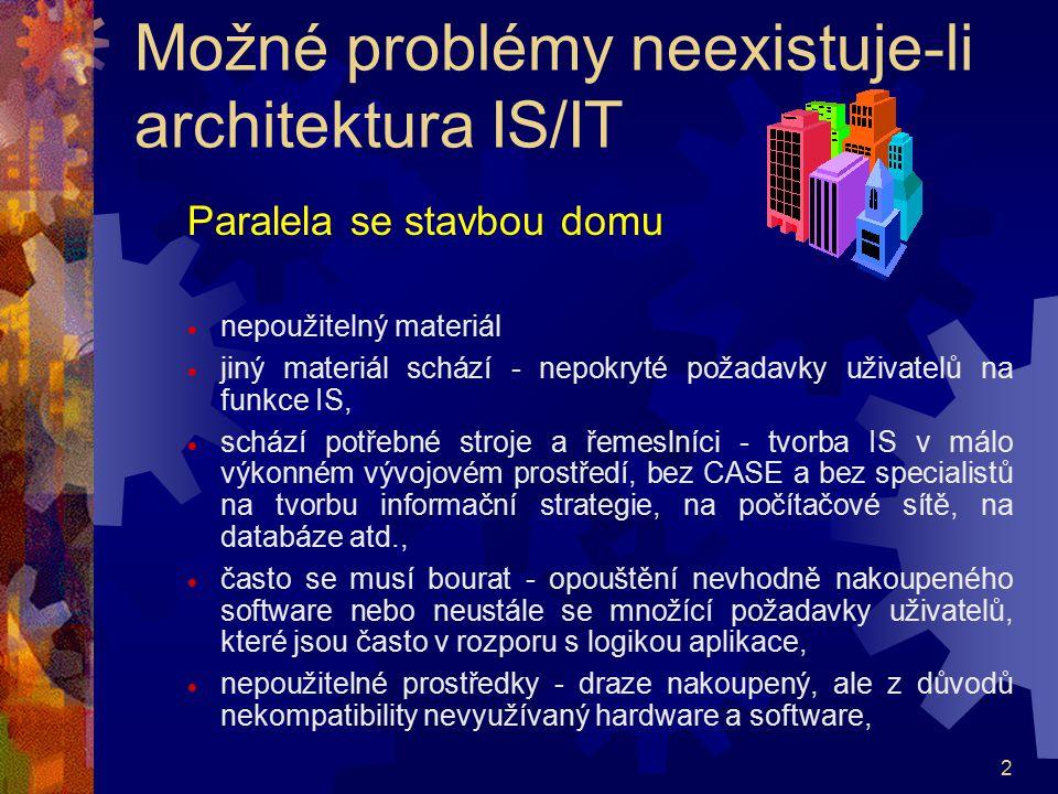 3 Možné problémy neexistuje-li architektura IS/IT:  stavební projekty dle různých standardů - nepoužívají se žádné standardy, rozdílné uživatelské rozhraní aplikací, různé databázové systémy atd.,  byla-li stavba strastiplným obdobím - bydlení je zcela nesnesitelné - časté poruchy, náročné opravy - viz údržba SW bez dokumentace