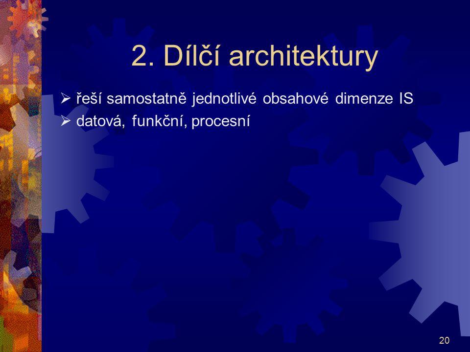 20 2. Dílčí architektury  řeší samostatně jednotlivé obsahové dimenze IS  datová, funkční, procesní