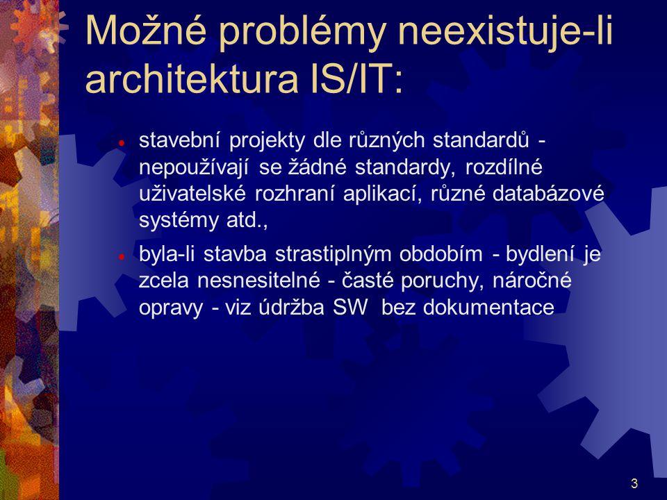 3 Možné problémy neexistuje-li architektura IS/IT:  stavební projekty dle různých standardů - nepoužívají se žádné standardy, rozdílné uživatelské ro
