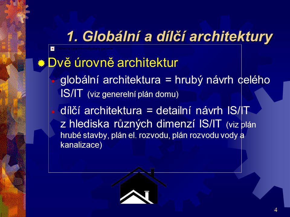 4 1. Globální a dílčí architektury  Dvě úrovně architektur  globální architektura = hrubý návrh celého IS/IT (viz generelní plán domu)  dílčí archi