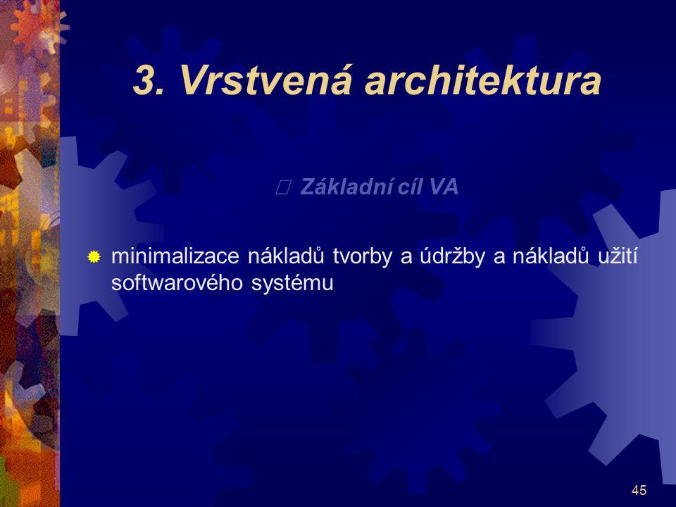 45 3. Vrstvená architektura  Základní cíl VA  minimalizace nákladů tvorby a údržby a nákladů užití softwarového systému