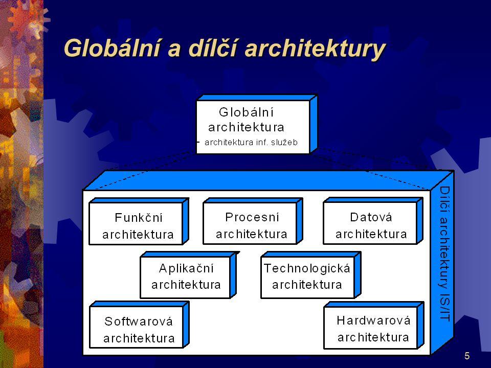 6  Návrh dílčích architektur je zakončen vymezením vazeb mezi těmito architekturami.